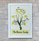 Personalised gifts for Grandparents Day